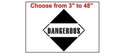 Dangerous Symbol Stencils