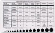 Drug Recognition Card and Pupilometer