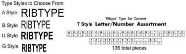 RibType Alpha-Number Sets