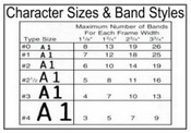 Direct Action Band Size and Band Type Styles