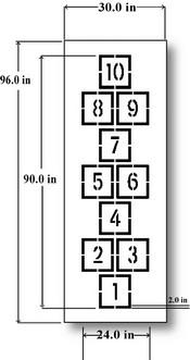 "Hopscotch Stencil 24"" x 90"""