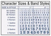 Numbering Band Size and Band Type Styles